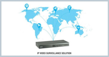 IP-Video-Surveillance-Solutions